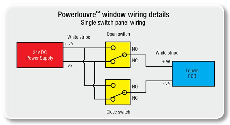 Ask_Harry_graph_0 how to integrate motorised blinds connected home trade dynalite wiring diagram at nearapp.co