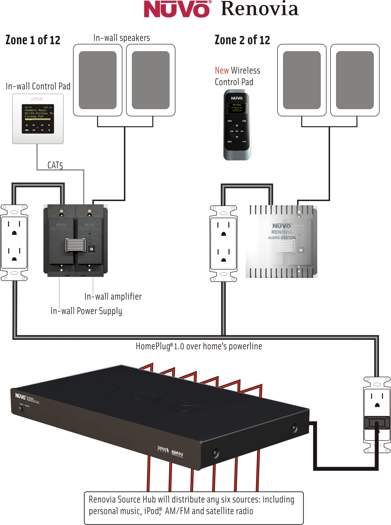 Multi Speaker Wiring Diagrams Modern Design Of Diagram Sub And Amp Zone Home Hook Up Room Series